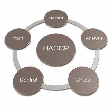 Introduction to HACCP Level 2 ACCREDITED BY RoSPA